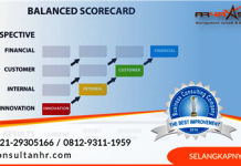 training balanced scorecard-2
